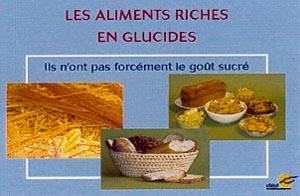 Aliment riche en glucide r gime pauvre en calories - Aliments faibles en glucides ...